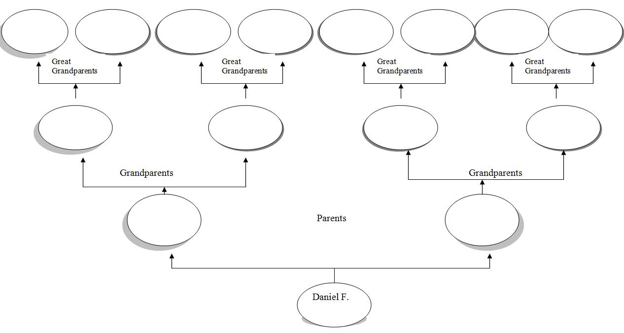 Family Tree Template: Family Tree Template Boxes