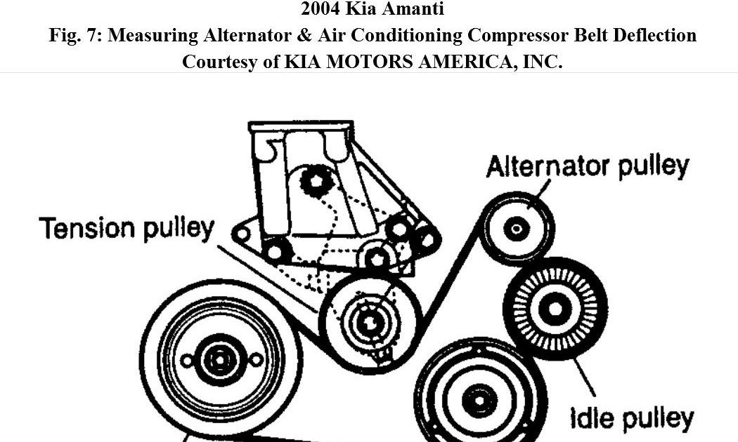 2004 Kia Amanti Alternator Replacement ~ Best KIA