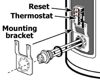 Hydrojet Water Heater Thermostat