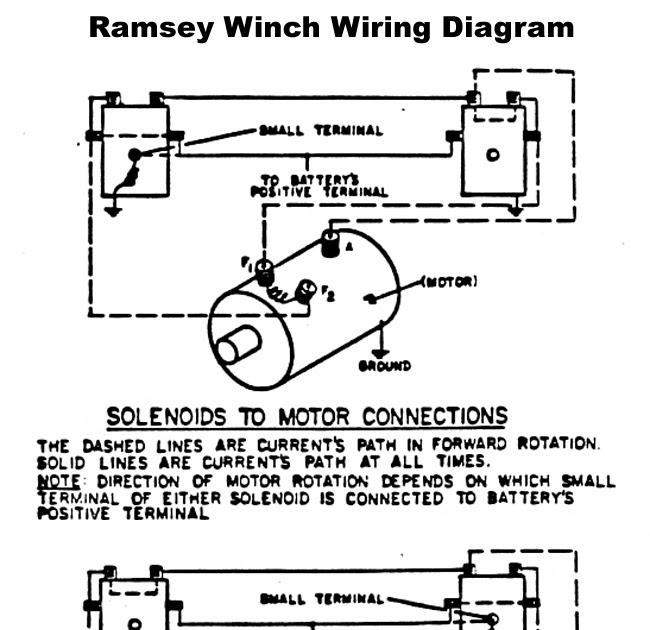Warn Atv Winch Wiring Diagram / Pin By Lisa Naucke On Deck