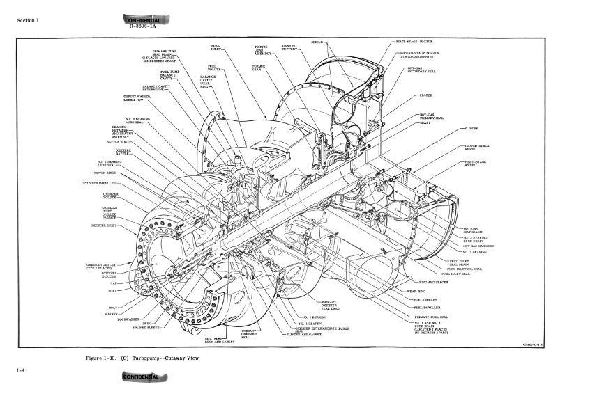 F 1 Engine Schematic
