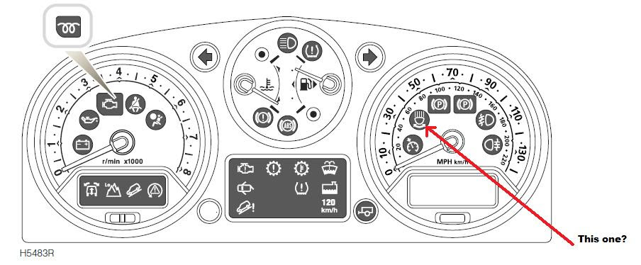 Land Rover Discovery Dashboard Lights