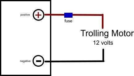 Wiring Manual PDF: 12 24 Trolling Motor Plug Wiring Diagram