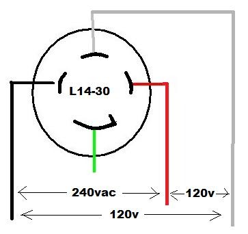 Wiring Diagram: 28 240v 3 Phase 4 Wire Diagram