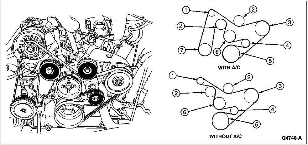 Car belt diagrams: 1995 FORD AEROSTAR WITH AC 3.0