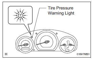 Toyota Sienna Tire Pressure Light ~ Best Toyota