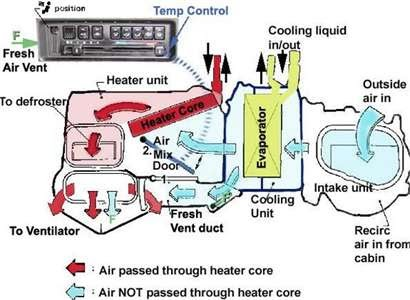 2003 Isuzu Npr Gas Truck Relay Wiring Diagram Technical Car Experts Answers Everything You Need No Heat