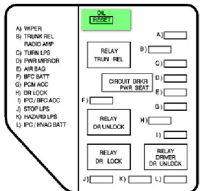 1999 Pontiac Grand Am Fuse Box Diagram