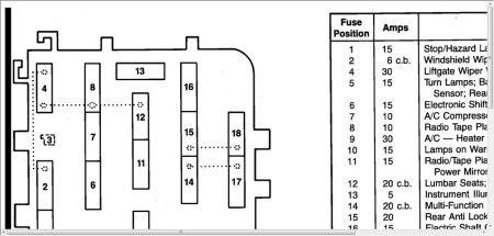 99 Ranger 1999 Ford Ranger Fuse Box Diagram