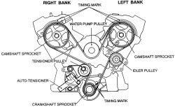 Mitsubishi Lancer Engine Belt Diagram