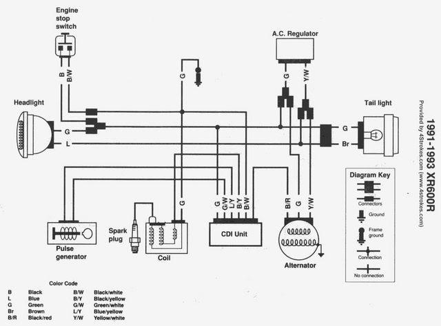 [View 32+] Schema Elettrico Xr 600