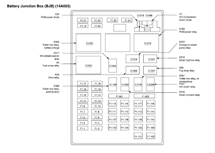 2008 Ford F350 Fuse Diagram Radio Who Is 2002 Ford F150 Under Hood Fuse Box Diagram
