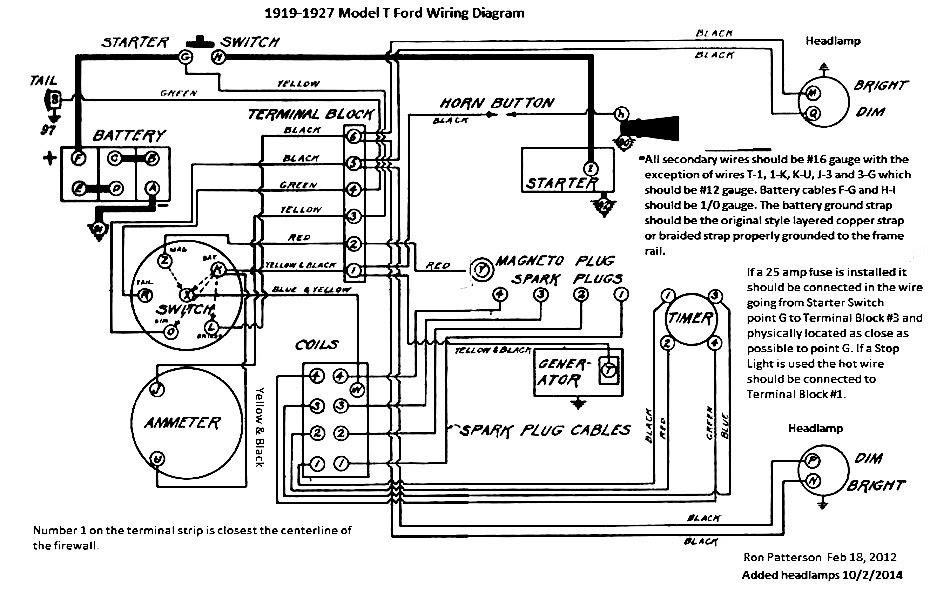 Wiring Manual PDF: 1927 Model T Wiring Diagram