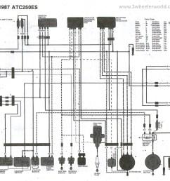 trx 90 wiring diagram [ 2081 x 1776 Pixel ]