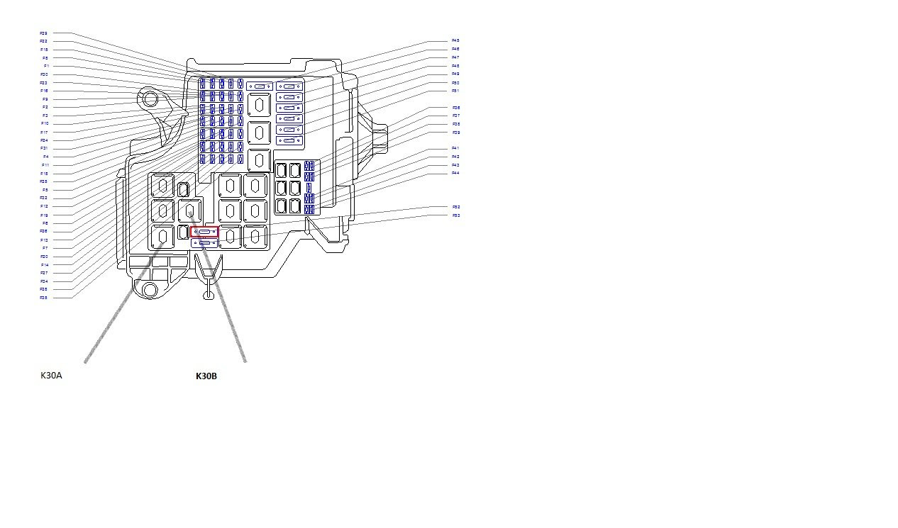 Vauxhall Combo 1.3 Fuse Box Layout