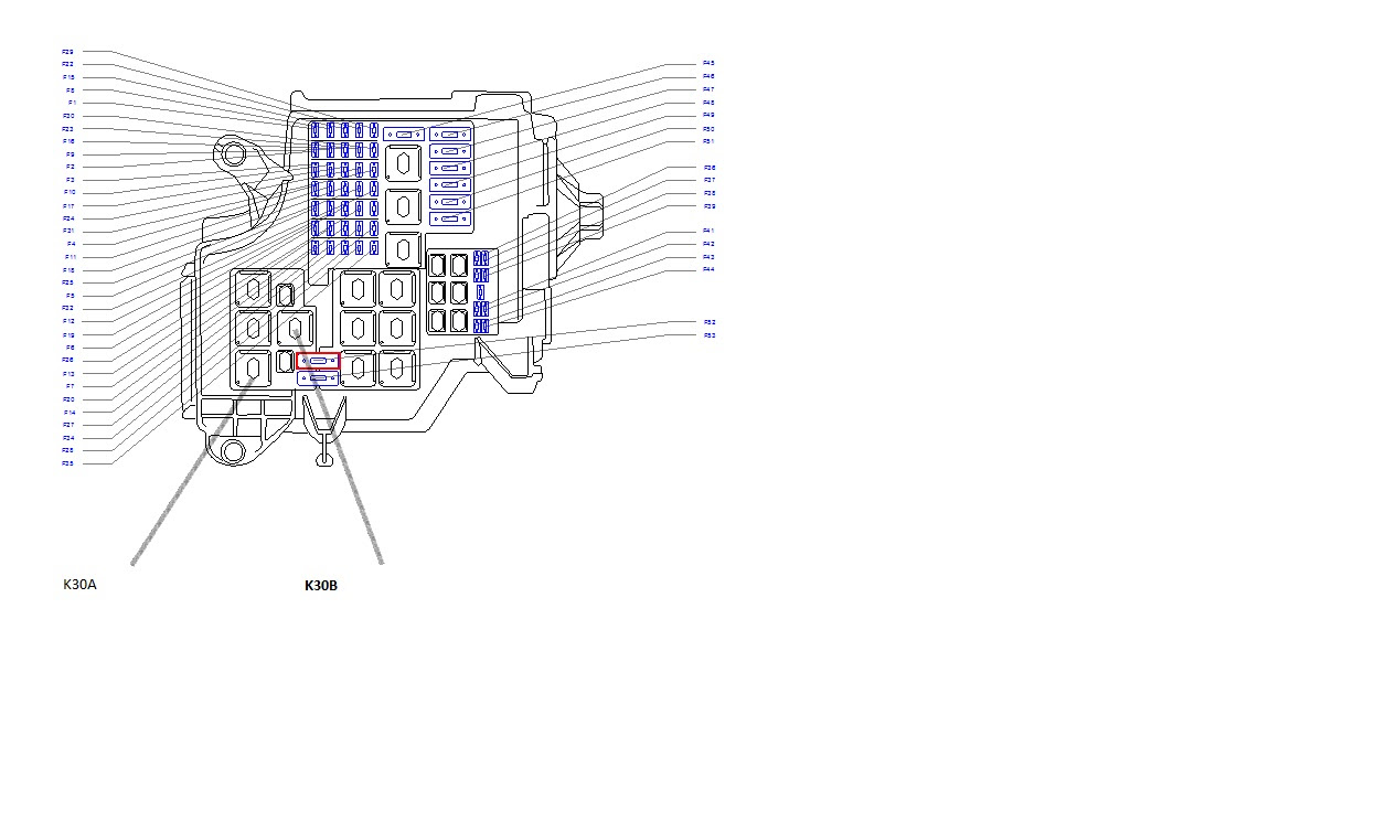 Vauxhall Combo 2005 Fuse Box Diagram