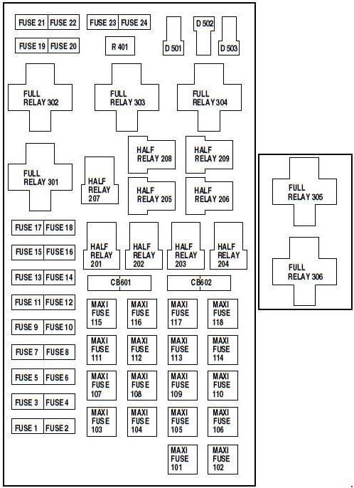 99 F150 Fuse Box Diagram