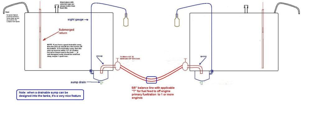 medium resolution of boat ga tank wiring diagram