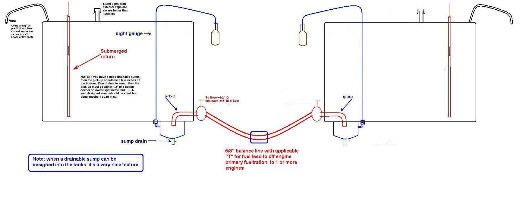 hight resolution of boat ga tank wiring diagram