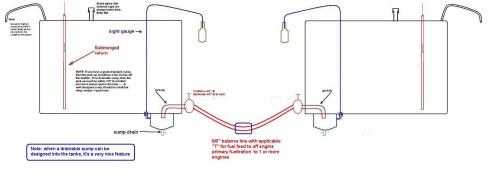 small resolution of boat ga tank wiring diagram