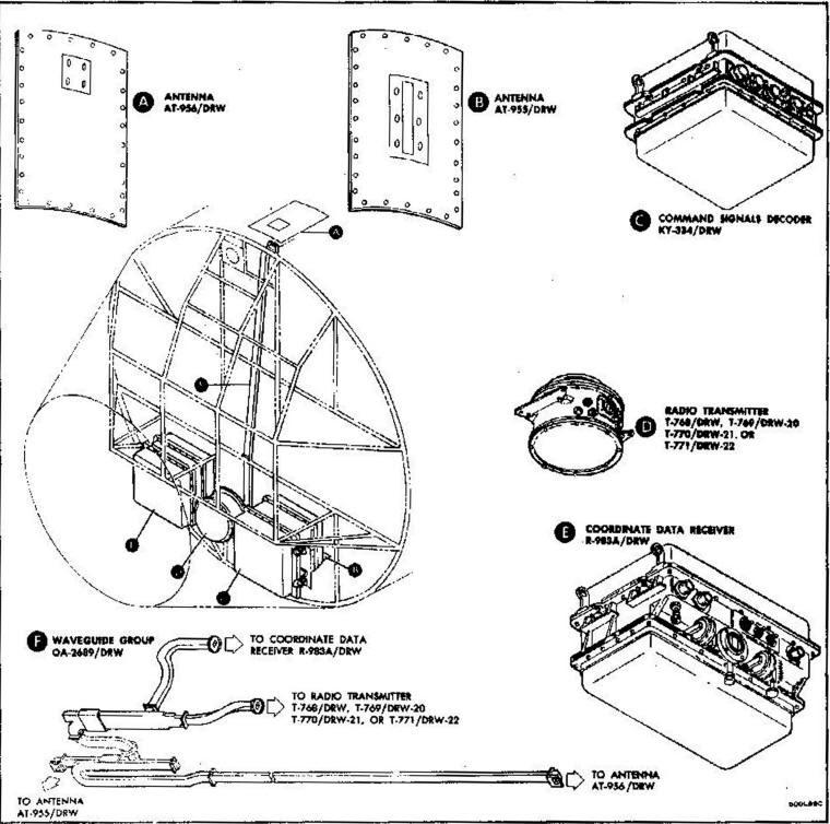 Missile Engine Diagram