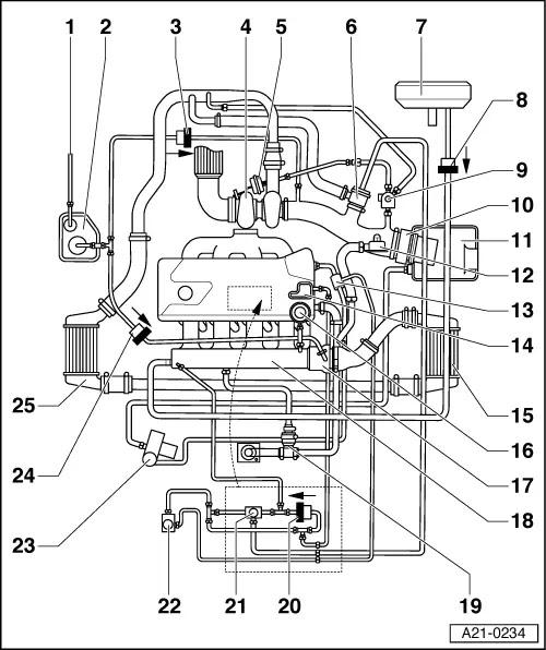 Audi A3 Turbo Pipe Diagram