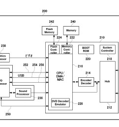 usb to ps 2 wiring trusted wiring diagram usb to ps2 controller wiring diagram trusted wiring diagram pinouts for usb to ps 2 converter using a playstation  [ 2048 x 1307 Pixel ]
