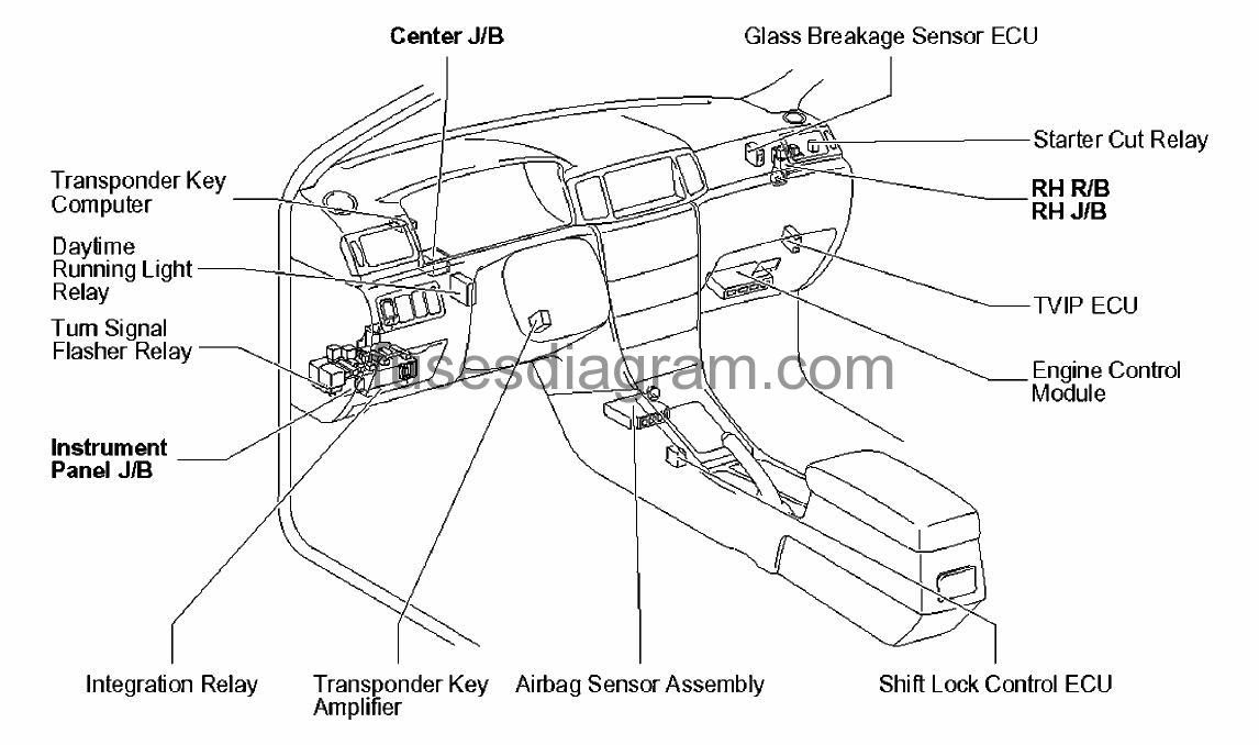 Fuse Box For 1989 Toyota Camry