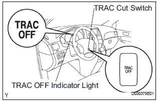 Trac Off Light Toyota ~ Best Toyota