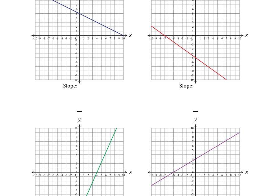 2021 Kuta Software Llc Algebra 2 Answers / Algebra 8th