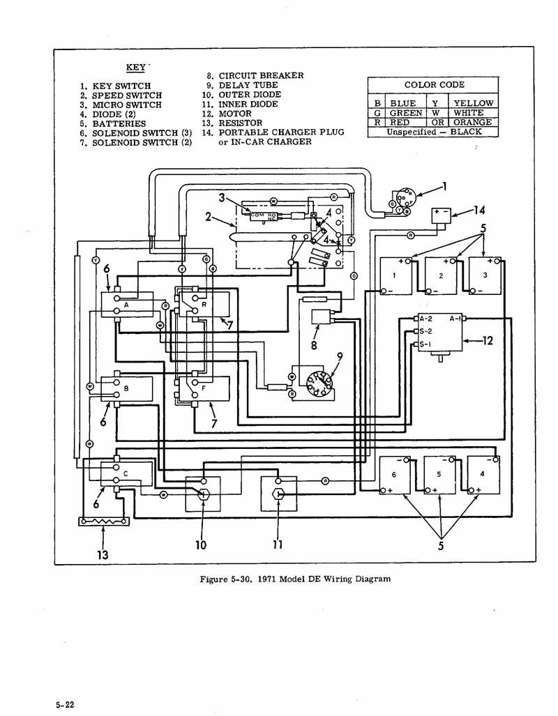 Amf Harley Davidson Golf Cart Wiring Diagram