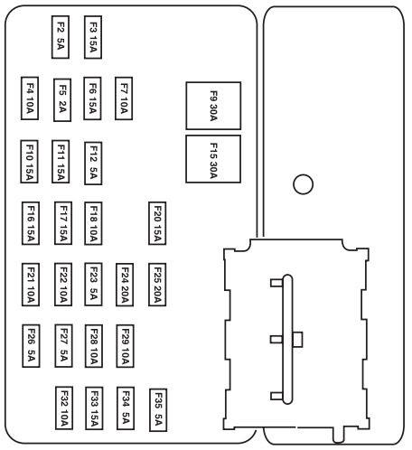 2005 Mercury Mariner Fuse Diagram / Fuses And Relays Box