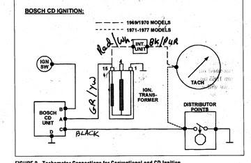 Pertronix Ignitor Wiring Diagram