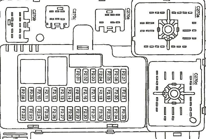 Wiring Diagram: 31 2002 Lincoln Ls Fuse Box Diagram