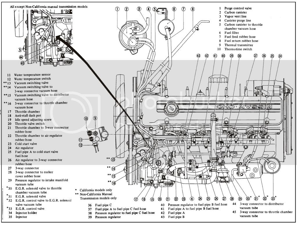 Engine Bay Diagram