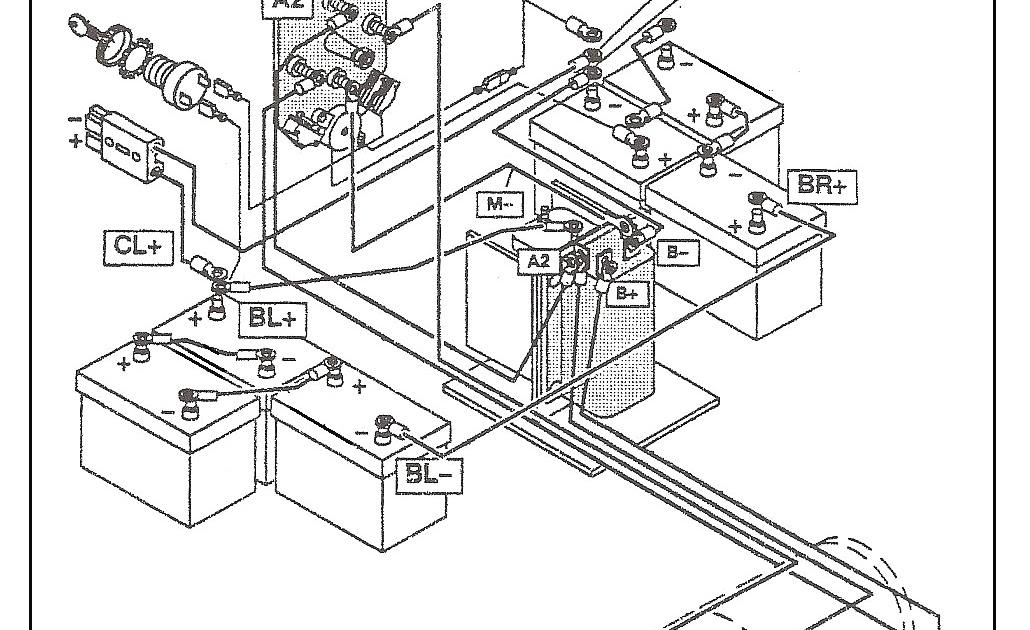 1984 Club Car Battery Wiring Diagram