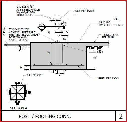 Fe Guide Building : Timber pergola construction details