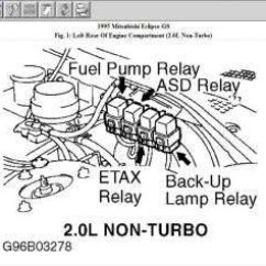 1998 Mitsubishi Montero Wiring Diagram Explain Computer Organization With The Help Of A Technical Car Experts Answers Everything You Need: Fuel Pump Relay For 1995 ...