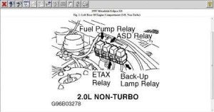 Technical Car Experts Answers everything you need: Fuel pump relay diagram for 1995 Mitsubishi