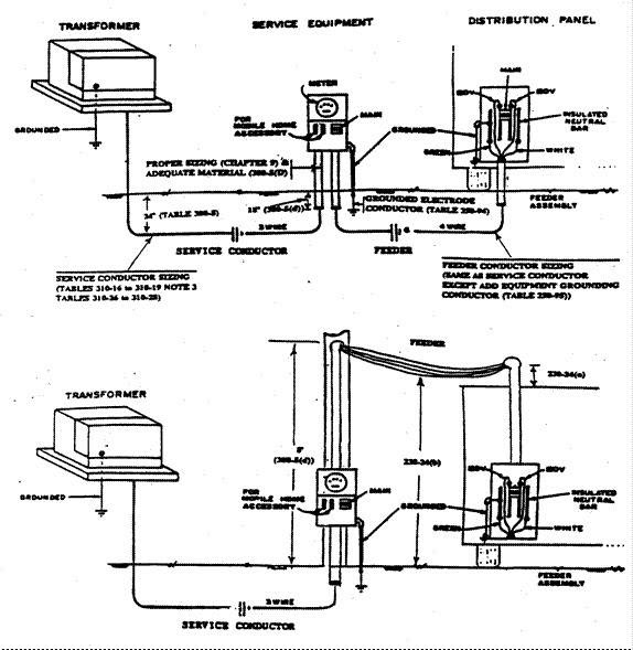 Double Wide Mobile Home Electrical Wiring Diagram : Double