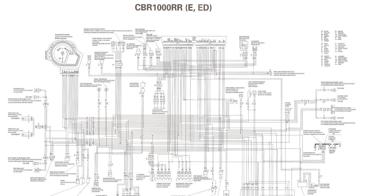 [DIAGRAM] 1994 Saturn Sl2 Fuse Box Diagram FULL Version HD
