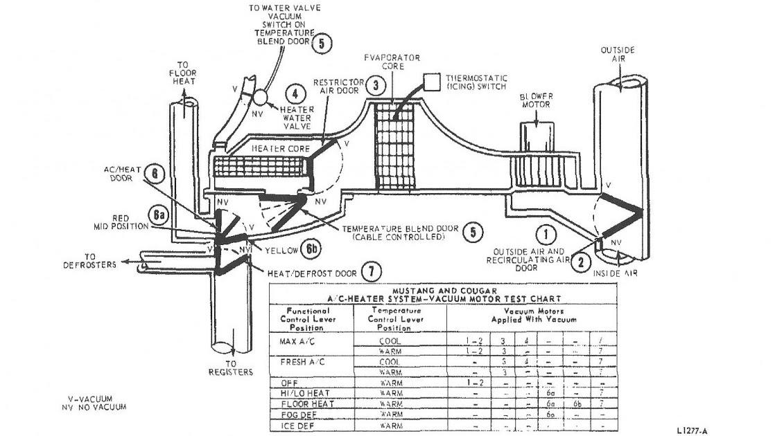 1969 Mustang Wiring Harness Diagram / 1969-73 Mustang