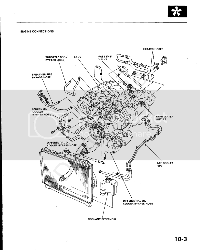 Spark plug wiring diagram for 96 acura tl