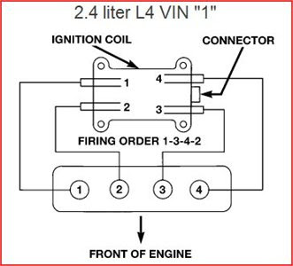 2003 Jeep Liberty Wiring Diagram