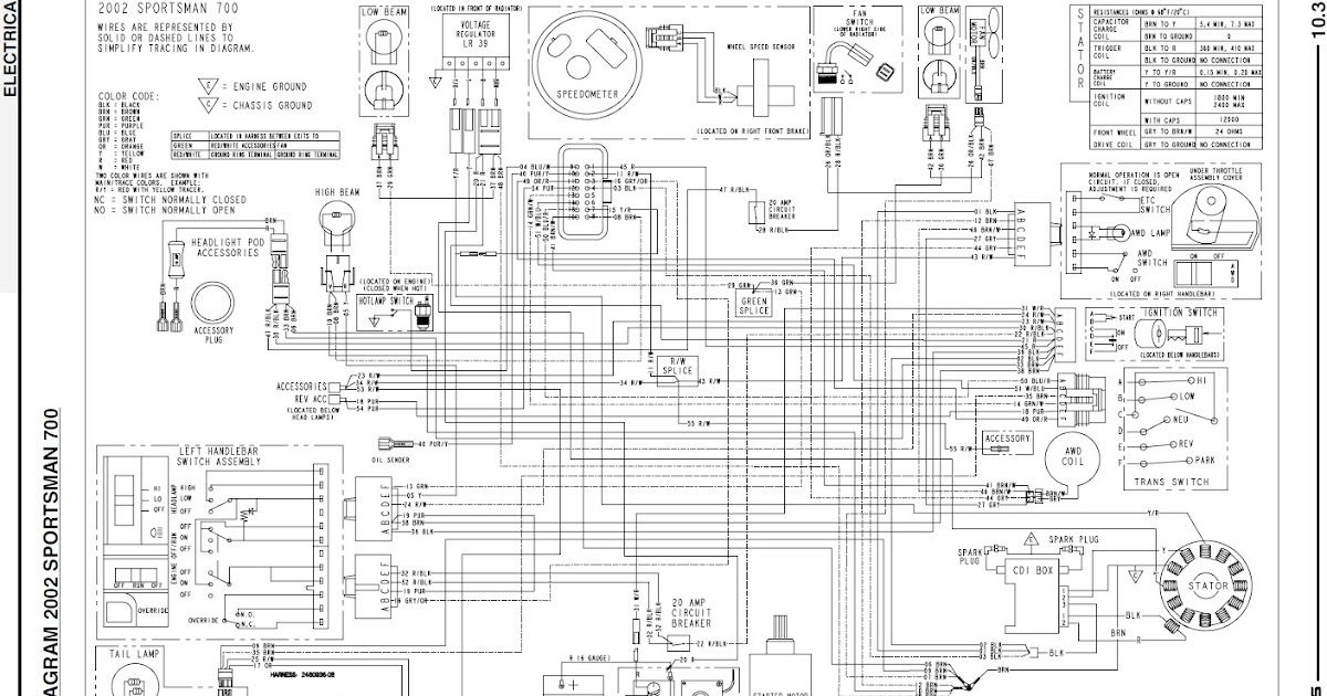 2013 Polaris Ranger 500 Wiring Diagram / 1996 Polaris