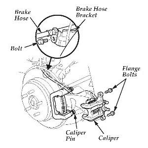 2005 Honda Crv Service Bulletins