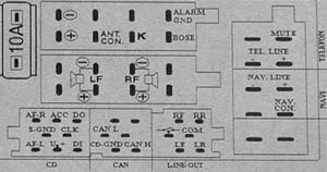 Audi Symphony 2 Wiring Diagram