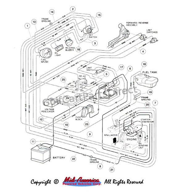 Dita Ms.: Useful How to repair a 12 volt car battery