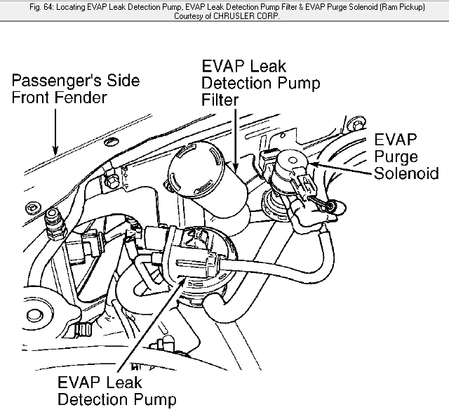 Wiring Diagram: 32 2001 Dodge Ram 1500 Evap System Diagram