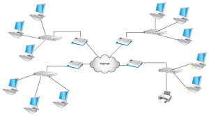 Cartoon Networks: Network Diagram Software to Quickly Draw Network Diagrams Online
